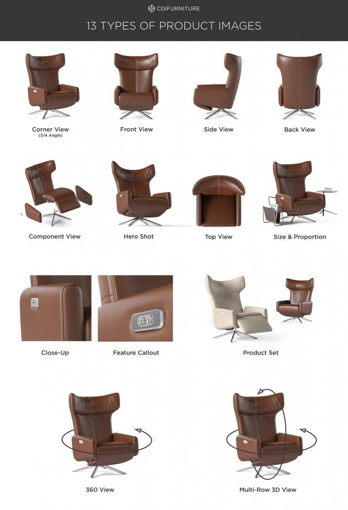 Product Image Views