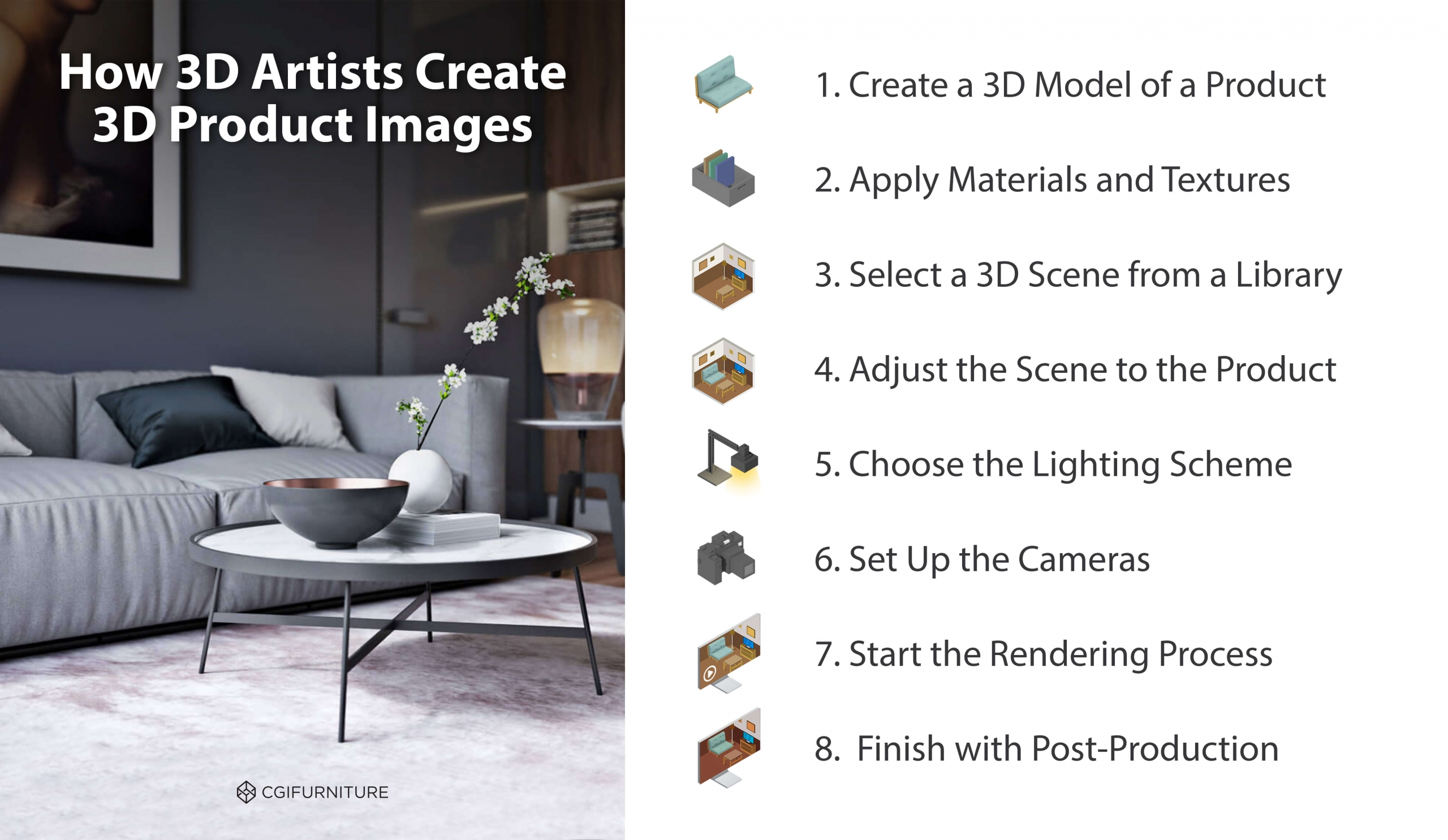 8 Stages of 3D Rendering Projects' Workflow