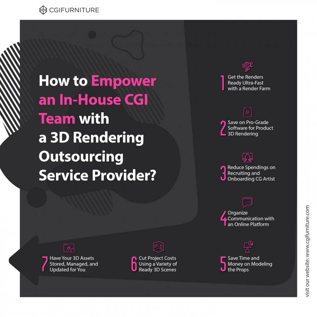 Empower an In-House 3D Team with an Outsource CGI Provider