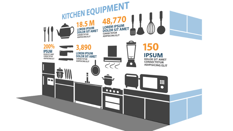 An Example of Vector Infographic That Can Be Used for Product Images in Amazon Listings